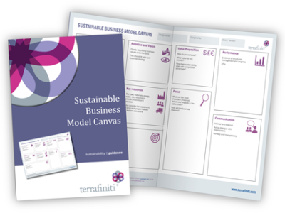 Sustainable-Business-Model-Canvas